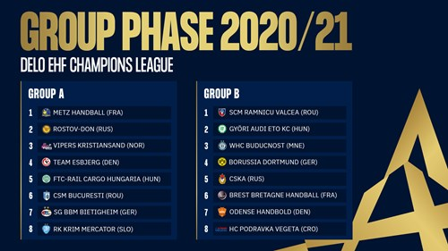 group phase draw sets the path for the delo ehf champions league teams delo ehf champions league teams